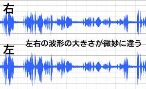バイノーラル音源の画像