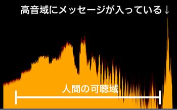 サブリミナル音源の画像